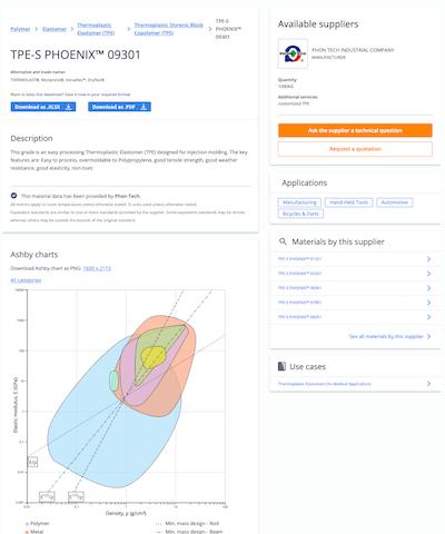 phon-tech-datasheet